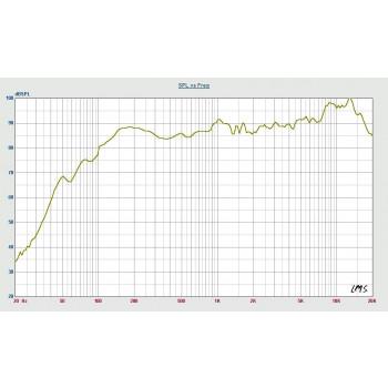 SP-800P_frequency_response.jpg