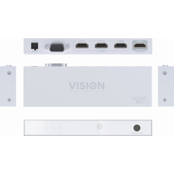 TC-HDMI31-surfaces.png