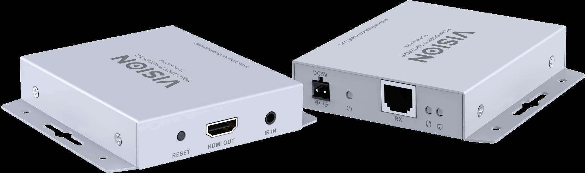 TC-HDMIIP Digital Signage HDMI-over-IP | Vision Audio Visual
